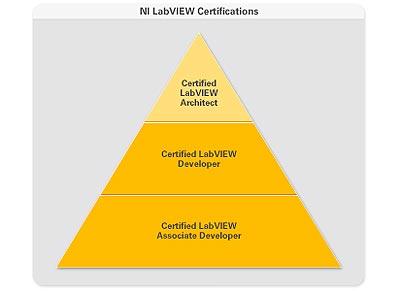 certified_lv_architect_l