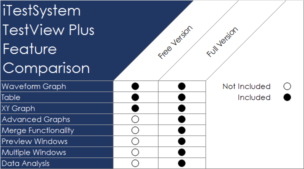 iTS_TVP_Versions