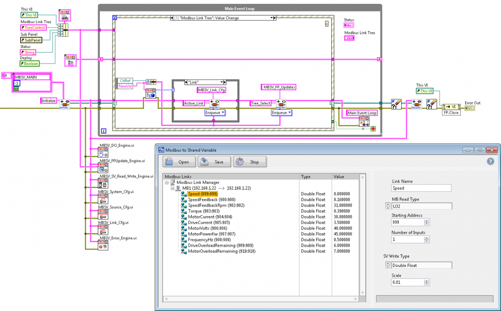 LabVIEW Modbus to Shared Variable Code