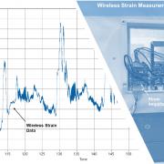 Wireless Strain Gauge