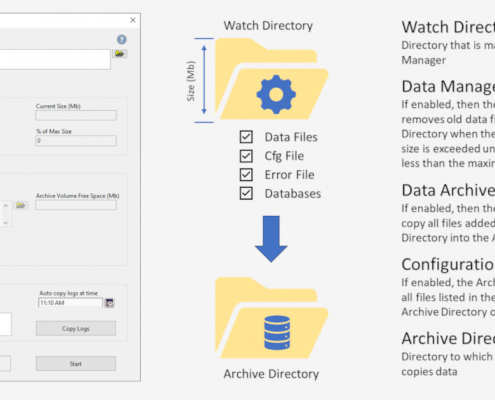 iTestSystem's Archive Manager Application
